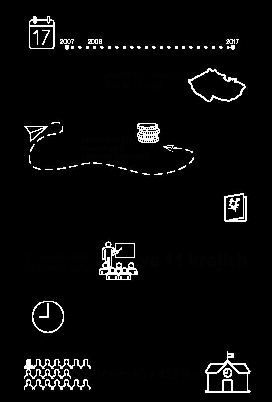 MRKVIČKA